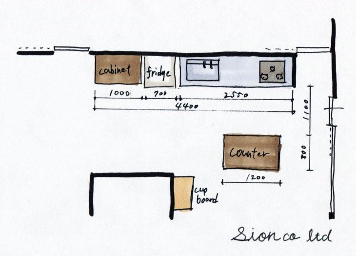キッチンのサイズと位置関係について考えてみる